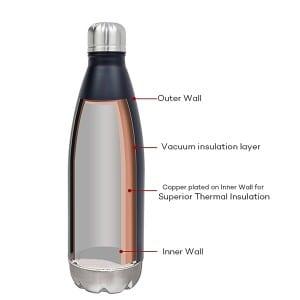 17oz  Stainless Steel Vacuumn Travel Bottle